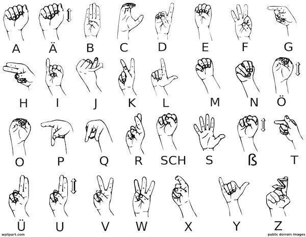 Alfabet wiary – (Mt 7,15-20)